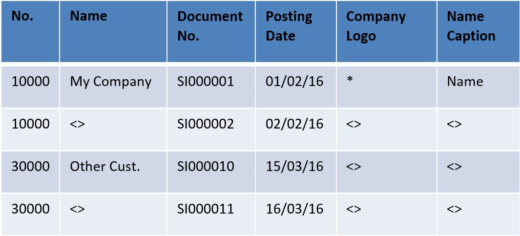 Dataset Compression - Microsoft Dynamics NAV reports