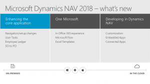 Microsoft Dynamics NAV 2018 What's New?