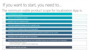 Summary of Microsoft requirements for localization before submitting the application to AppSource