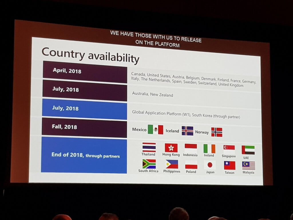 Country availability of Dynamics 365 Business Central