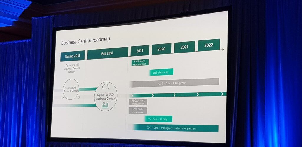Business Central Roadmap 2018
