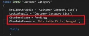 Customer Category table