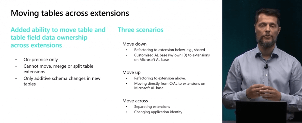 Business Central 2020 Wave 1 moving tables across extensions