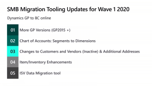 Business Central migration tools from GP