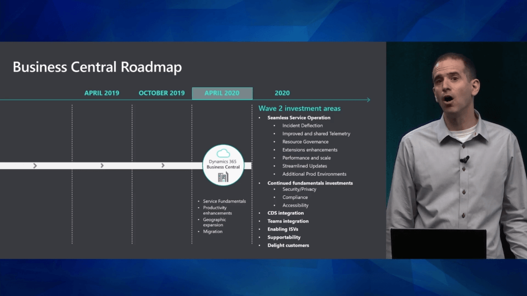 Business Central Roadmap for 2020